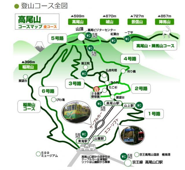 高尾山登山コース